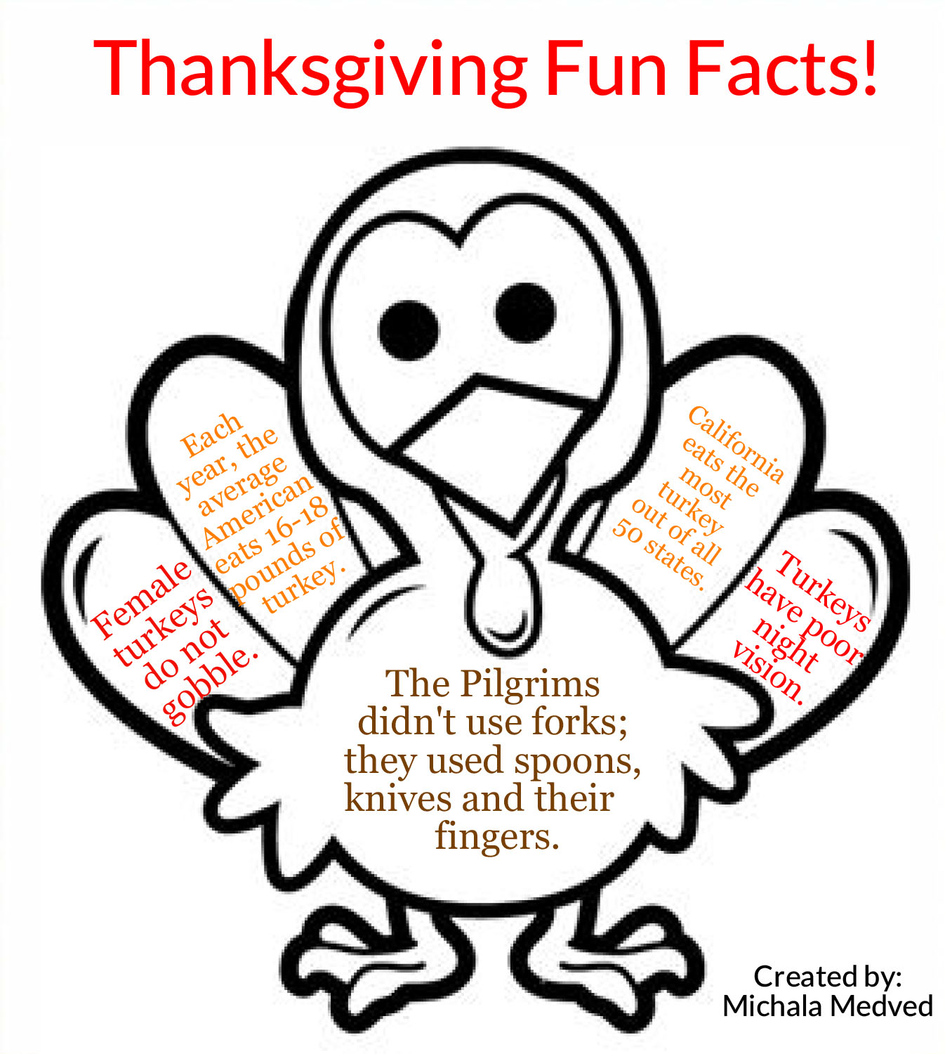 ThanksgivingFunfacts